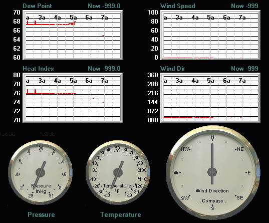 BackYard Weather Readings updated every 30 minutes.  Thanks for visiting......